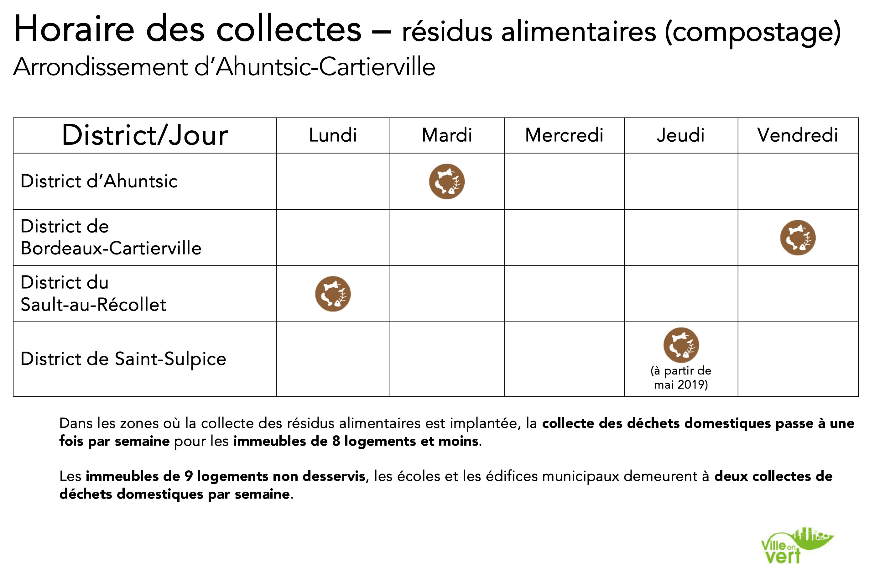 Horaire collectes - résidus alimentaires (compostage) - Ahuntsic-Cartierville