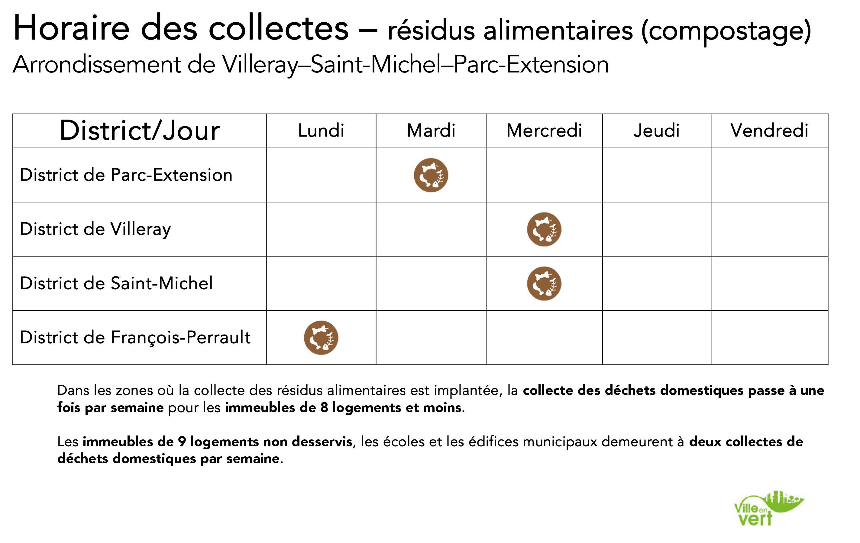 Horaire collectes - Résidus alimentaires (compostage) - Villeray–Saint-Michel–Parc-Extension