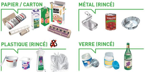 Quoi recycler